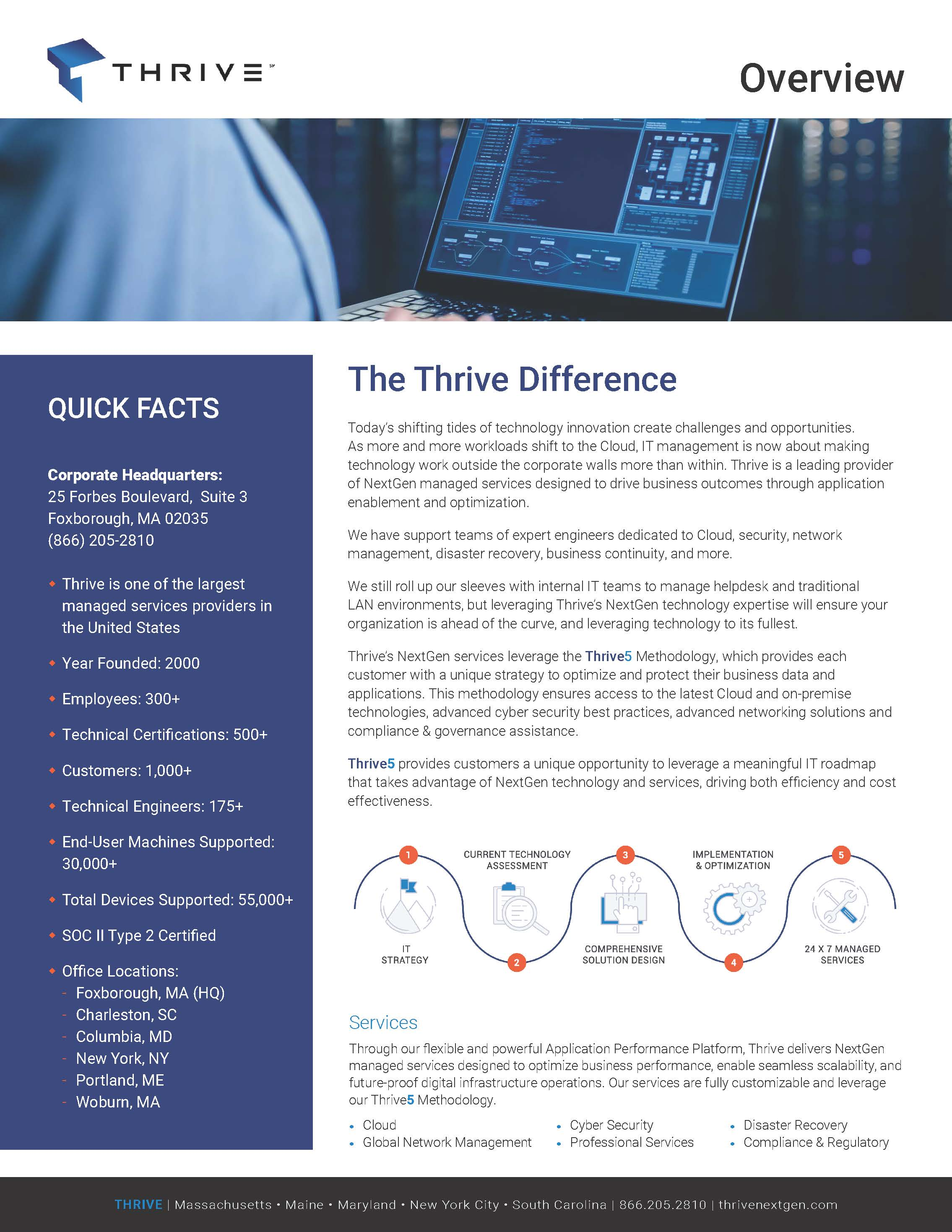 Thrive_Overview_One Pager_020320_Page_1